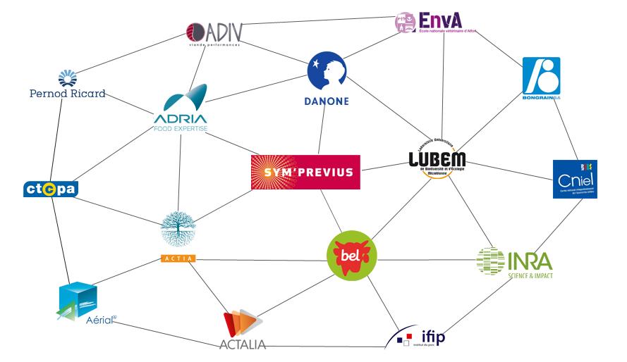 Partenaires de Sym'Previus